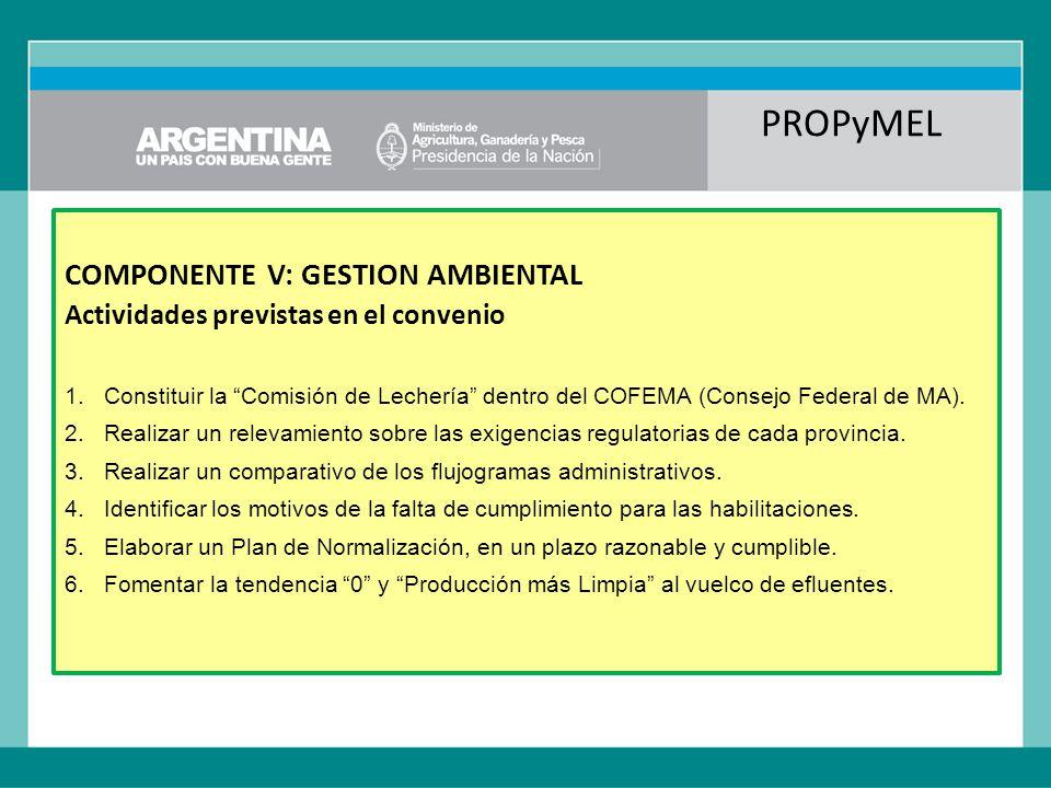 PROPyMEL COMPONENTE V: GESTION AMBIENTAL Actividades previstas en el convenio 1.Constituir la Comisión de Lechería dentro del COFEMA (Consejo Federal de MA).