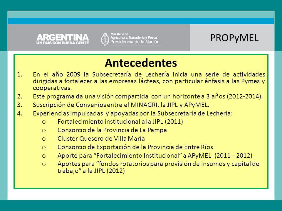 PROPyMEL Antecedentes 1.En el año 2009 la Subsecretaría de Lechería inicia una serie de actividades dirigidas a fortalecer a las empresas lácteas, con particular énfasis a las Pymes y cooperativas.