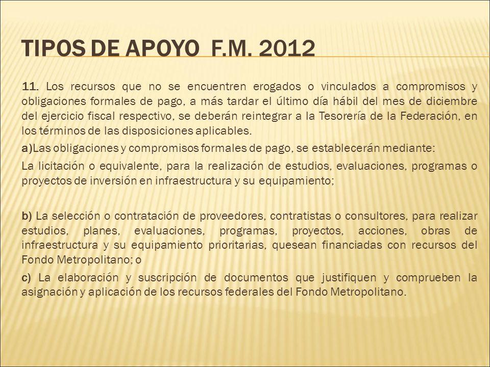 TIPOS DE APOYO F.M. 2012 11.