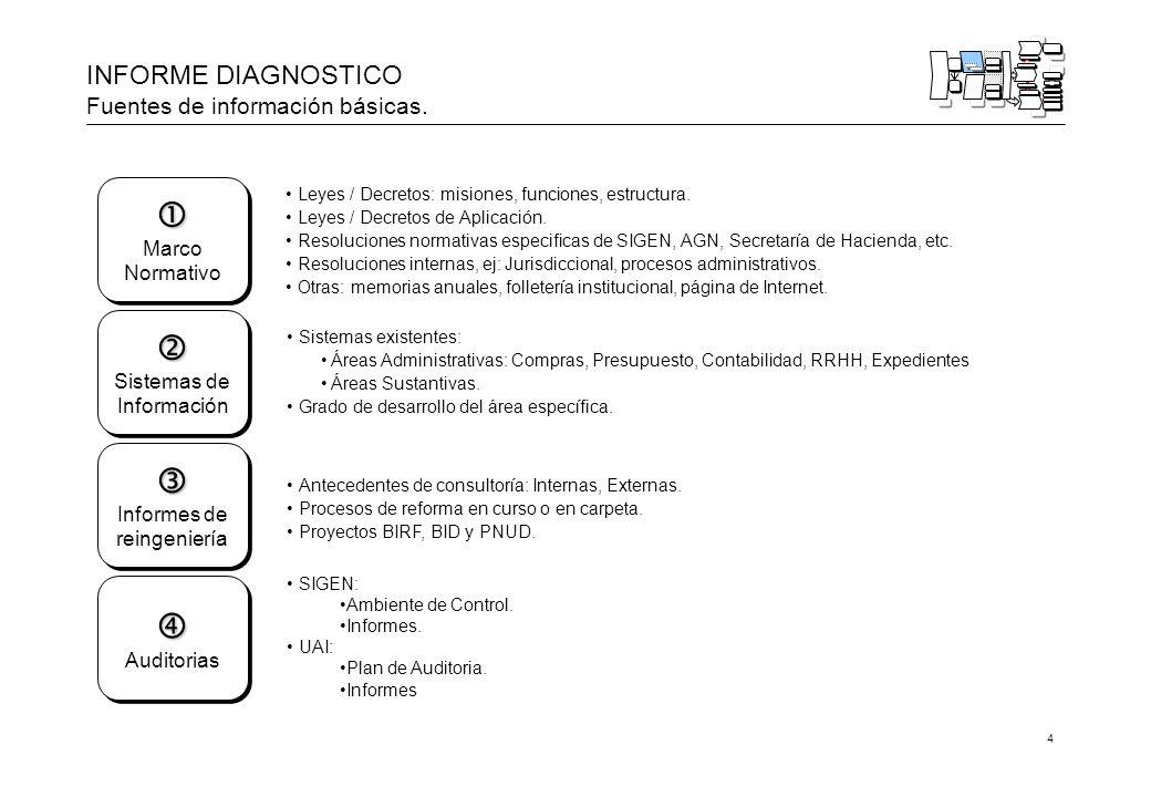 4 INFORME DIAGNOSTICO Fuentes de información básicas.