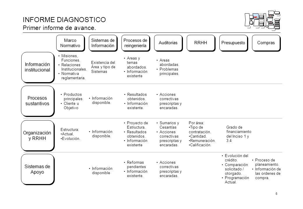 6 INFORME DIAGNOSTICO Primer informe de avance.