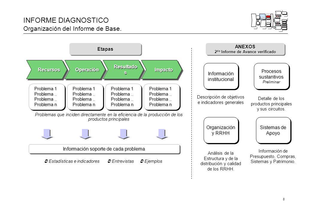 8 INFORME DIAGNOSTICO Organización del Informe de Base.