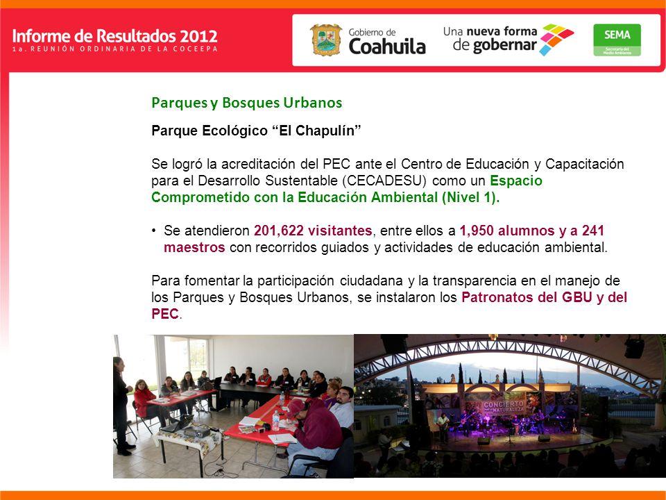 Parques y Bosques Urbanos Parque Ecológico El Chapulín Se logró la acreditación del PEC ante el Centro de Educación y Capacitación para el Desarrollo Sustentable (CECADESU) como un Espacio Comprometido con la Educación Ambiental (Nivel 1).