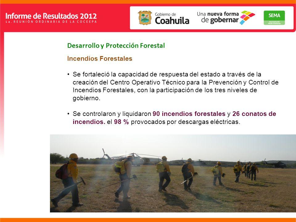 Desarrollo y Protección Forestal Incendios Forestales Se fortaleció la capacidad de respuesta del estado a través de la creación del Centro Operativo Técnico para la Prevención y Control de Incendios Forestales, con la participación de los tres niveles de gobierno.