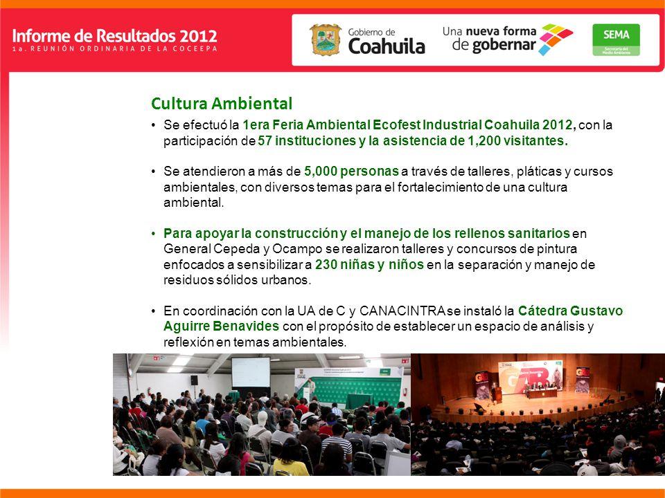 Cultura Ambiental Se efectuó la 1era Feria Ambiental Ecofest Industrial Coahuila 2012, con la participación de 57 instituciones y la asistencia de 1,200 visitantes.
