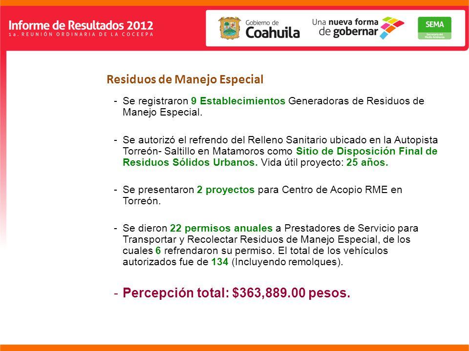 DIRECCIÓN GENERAL REGIÓN LAGUNA Residuos de Manejo Especial -Se registraron 9 Establecimientos Generadoras de Residuos de Manejo Especial.