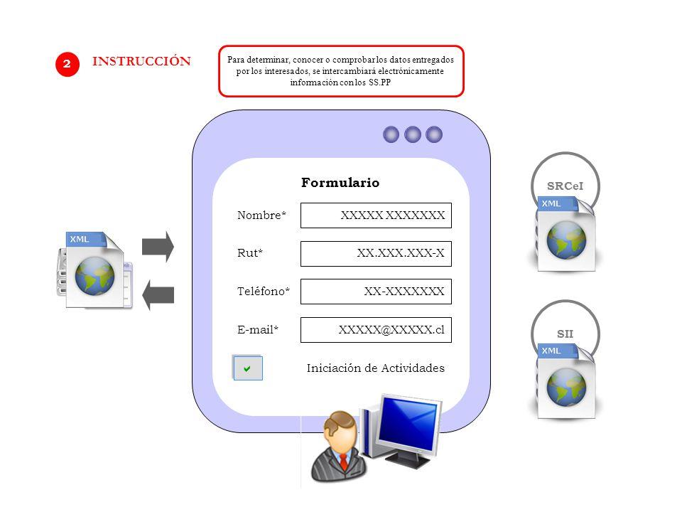 Formulario Nombre* E-mail* Teléfono* Rut*   SRCeISII Iniciación de Actividades XXXXX XXXXXXX XX.XXX.XXX-X XX-XXXXXXX XXXXX@XXXXX.cl Para determinar, conocer o comprobar los datos entregados por los interesados, se intercambiará electrónicamente información con los SS.PP 2 INSTRUCCIÓN