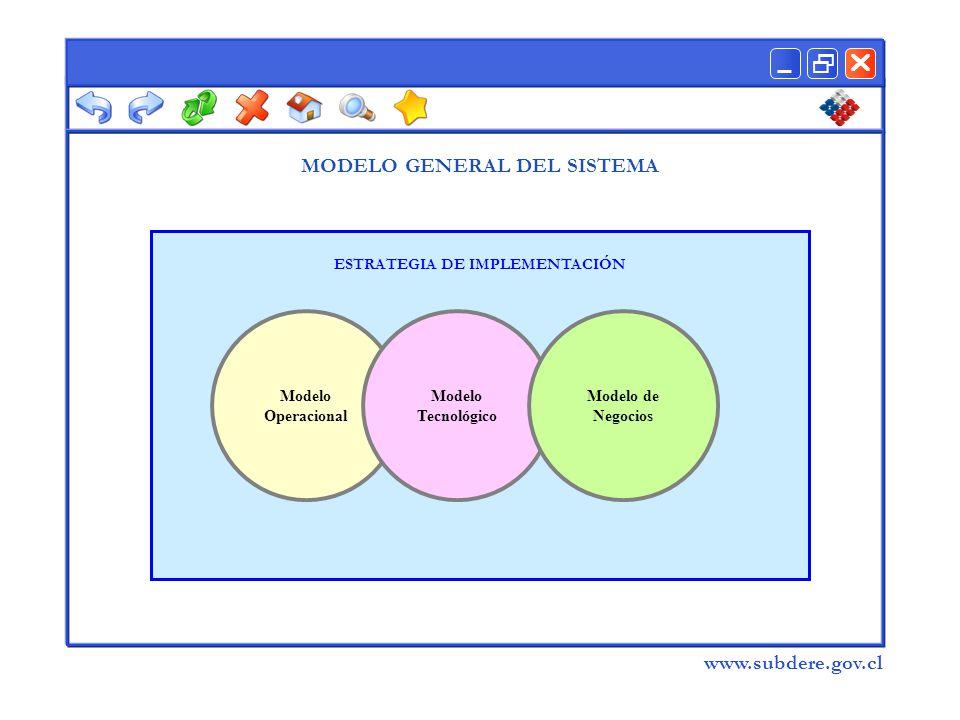  www.subdere.gov.cl MODELO GENERAL DEL SISTEMA ESTRATEGIA DE IMPLEMENTACIÓN Modelo Operacional Modelo Tecnológico Modelo de Negocios