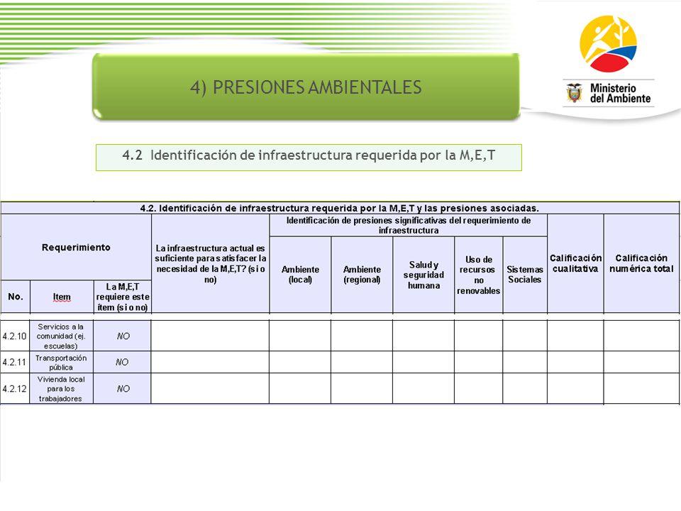 4) PRESIONES AMBIENTALES 4.2 Identificación de infraestructura requerida por la M,E,T
