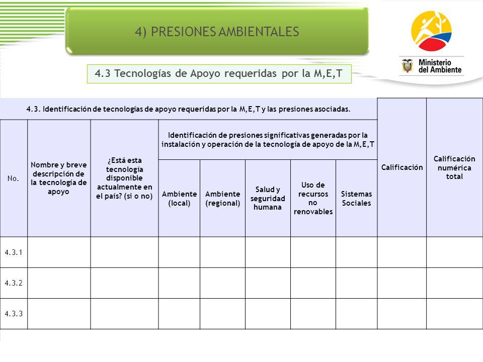 4.3. Identificación de tecnologías de apoyo requeridas por la M,E,T y las presiones asociadas.