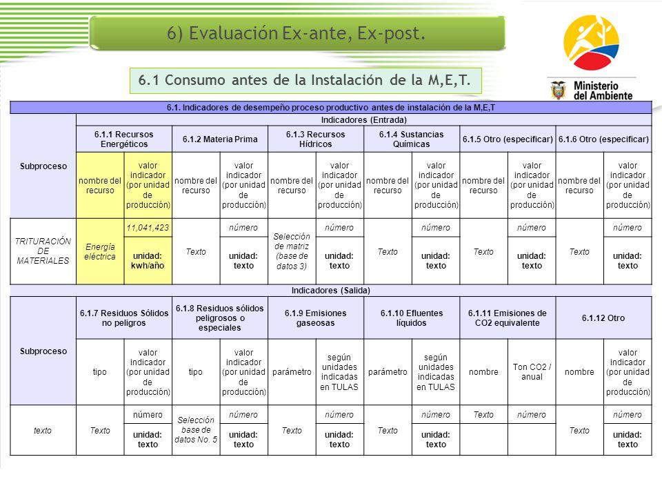 6) Evaluación Ex-ante, Ex-post. 6.1.