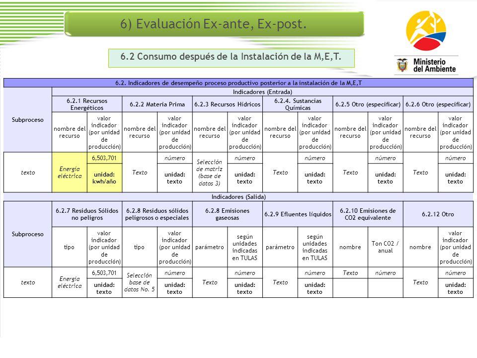 6) Evaluación Ex-ante, Ex-post. 6.2.