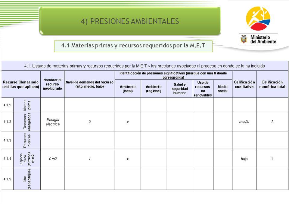4) PRESIONES AMBIENTALES 4.1 Materias primas y recursos requeridos por la M,E,T