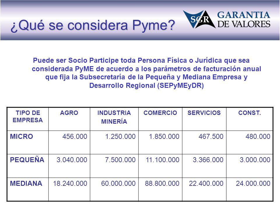 ¿Qué se considera Pyme.