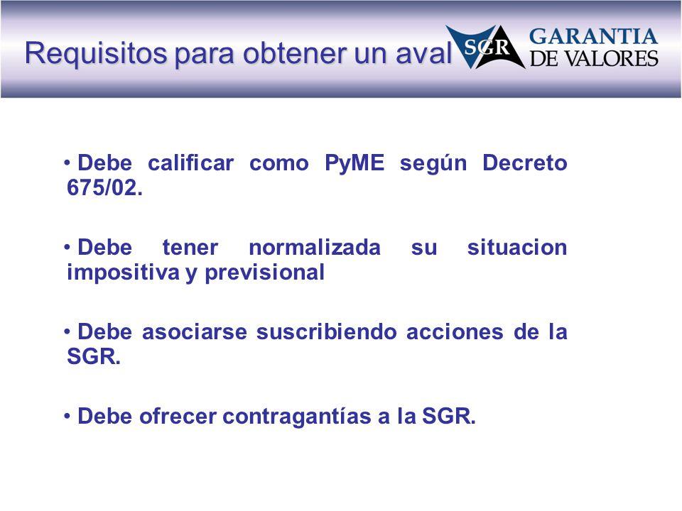 Requisitos para obtener un aval Debe calificar como PyME según Decreto 675/02.