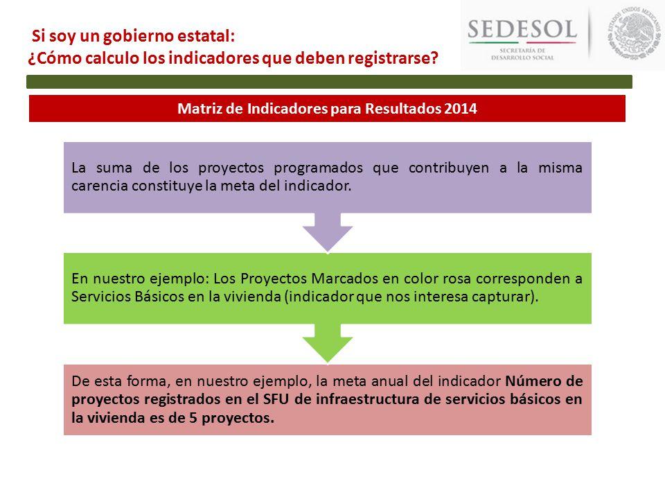 Matriz de Indicadores para Resultados 2014 De esta forma, en nuestro ejemplo, la meta anual del indicador Número de proyectos registrados en el SFU de infraestructura de servicios básicos en la vivienda es de 5 proyectos.