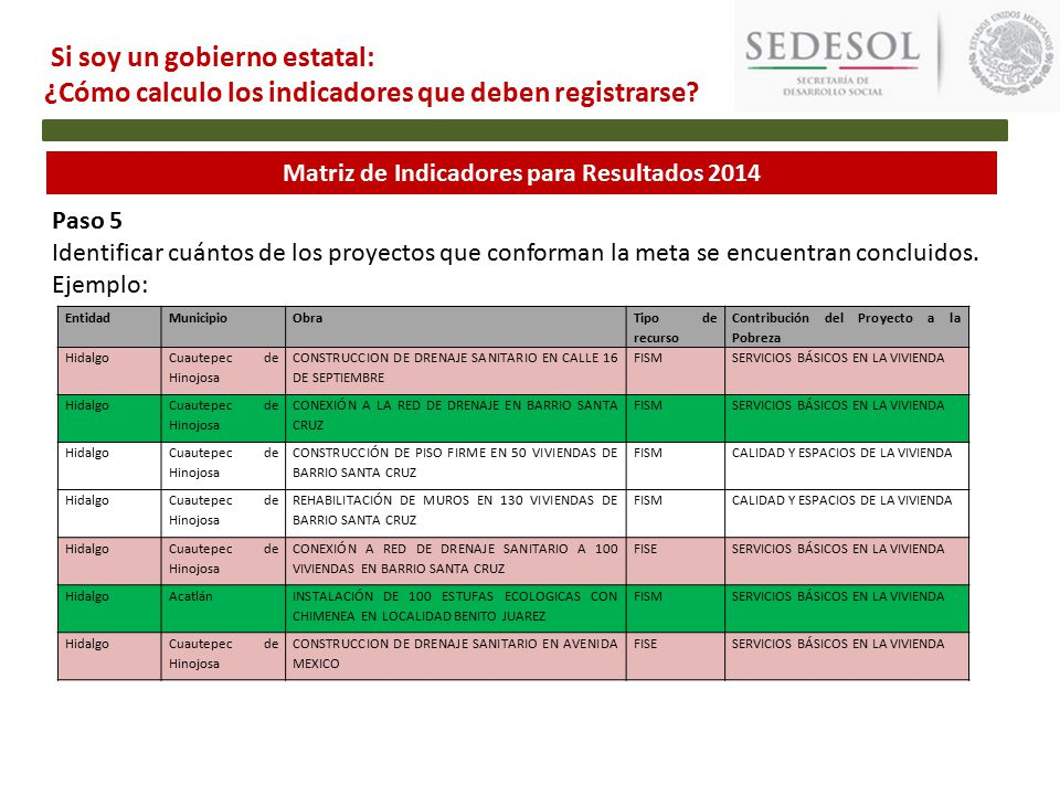 Matriz de Indicadores para Resultados 2014 Paso 5 Identificar cuántos de los proyectos que conforman la meta se encuentran concluidos.