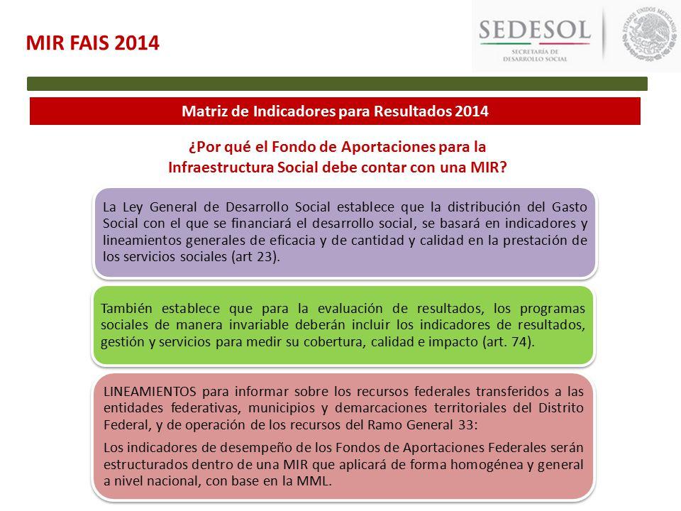 MIR FAIS 2014 Matriz de Indicadores para Resultados 2014 ¿Por qué el Fondo de Aportaciones para la Infraestructura Social debe contar con una MIR.