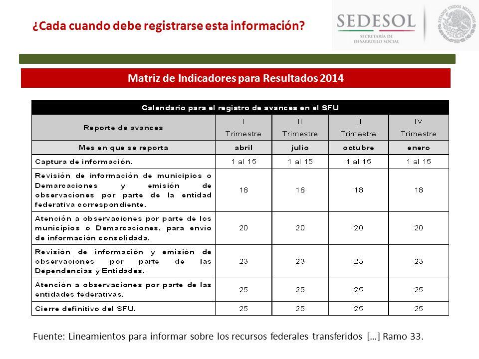 Matriz de Indicadores para Resultados 2014 ¿Cada cuando debe registrarse esta información.
