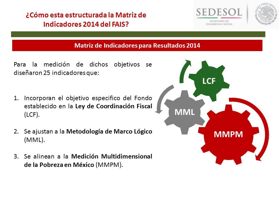 Matriz de Indicadores para Resultados 2014 MMPM MML LCF Para la medición de dichos objetivos se diseñaron 25 indicadores que: 1.Incorporan el objetivo especifico del Fondo establecido en la Ley de Coordinación Fiscal (LCF).
