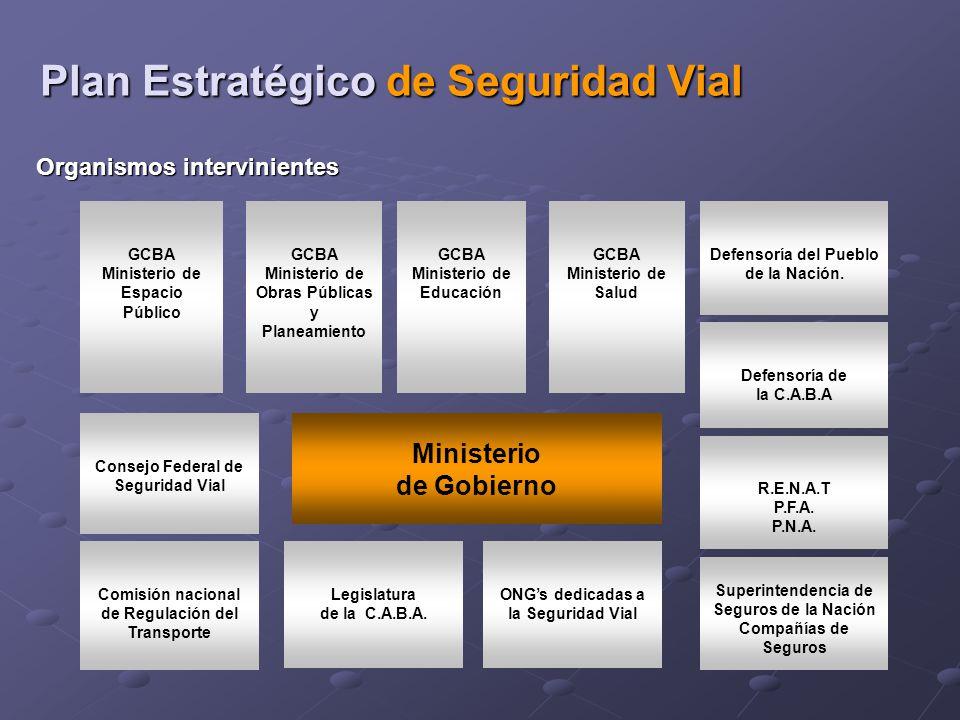 Consejo Federal de Seguridad Vial Legislatura de la C.A.B.A.