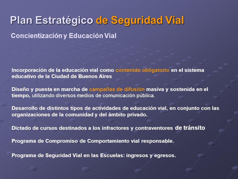 Concientización y Educación Vial Incorporación de la educación vial como contenido obligatorio en el sistema educativo de la Ciudad de Buenos Aires Diseño y puesta en marcha de campañas de difusión masiva y sostenida en el tiempo, utilizando diversos medios de comunicación pública.