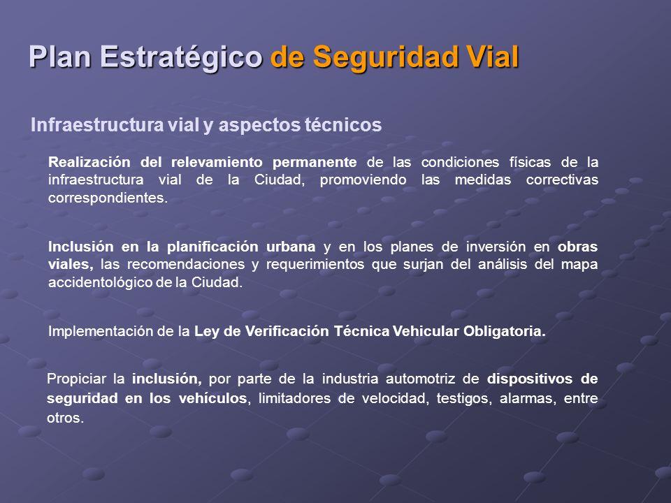 Infraestructura vial y aspectos técnicos Realización del relevamiento permanente de las condiciones físicas de la infraestructura vial de la Ciudad, promoviendo las medidas correctivas correspondientes.