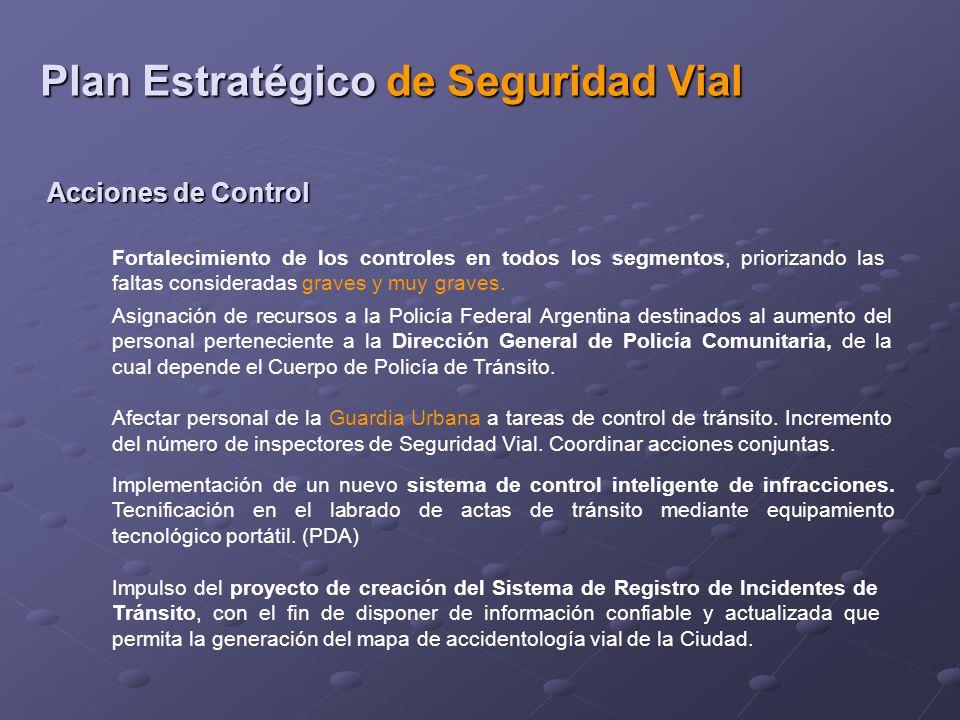 Acciones de Control Fortalecimiento de los controles en todos los segmentos, priorizando las faltas consideradas graves y muy graves.