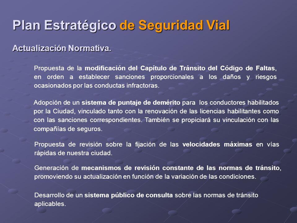 Actualización Normativa.
