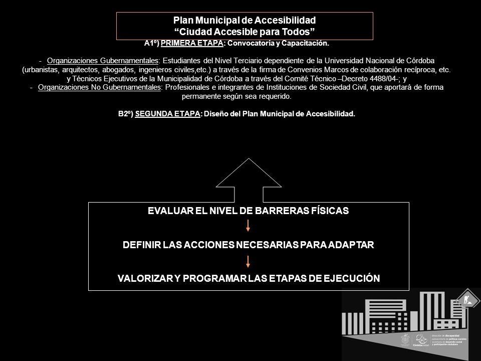 EVALUAR EL NIVEL DE BARRERAS FÍSICAS DEFINIR LAS ACCIONES NECESARIAS PARA ADAPTAR VALORIZAR Y PROGRAMAR LAS ETAPAS DE EJECUCIÓN Plan Municipal de Accesibilidad Ciudad Accesible para Todos A1º) PRIMERA ETAPA: Convocatoria y Capacitación.