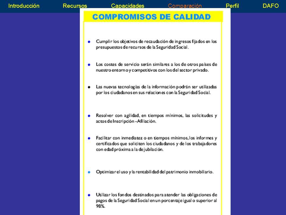 Contenido de las cartas de servicio IntroducciónRecursosCapacidadesComparaciónPerfilDAFO De carácter general y legal Compromiso de calidad