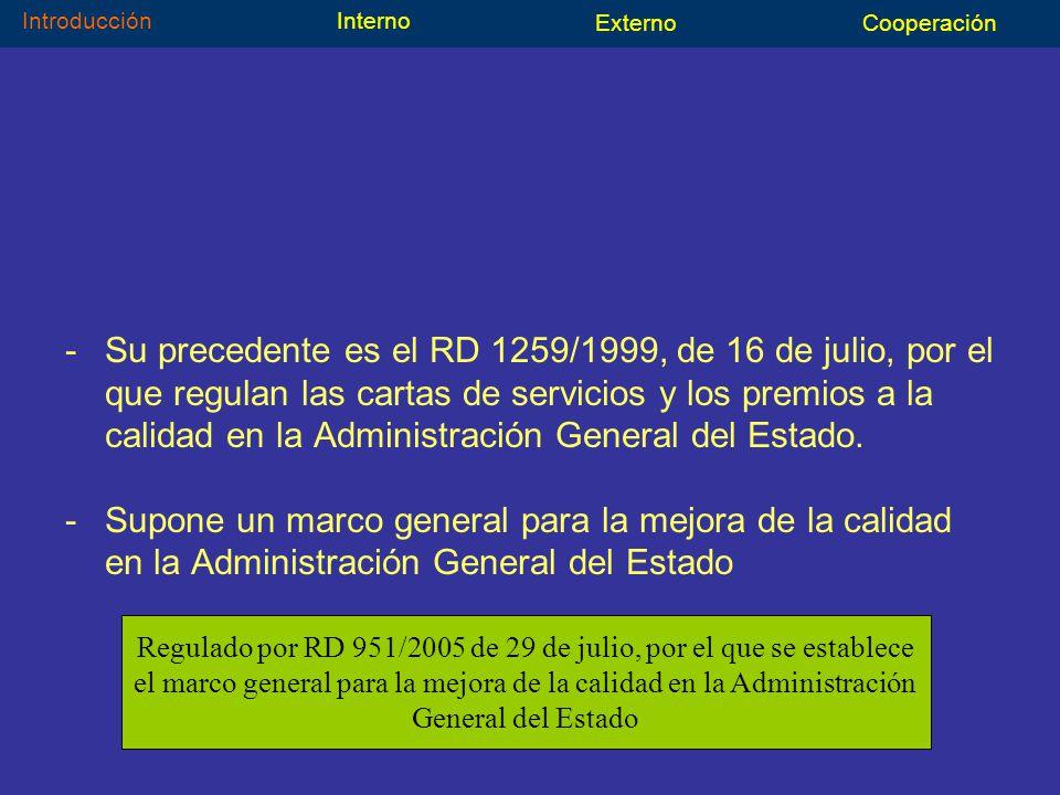 IntroducciónInterno ExternoCooperación -Su precedente es el RD 1259/1999, de 16 de julio, por el que regulan las cartas de servicios y los premios a la calidad en la Administración General del Estado.