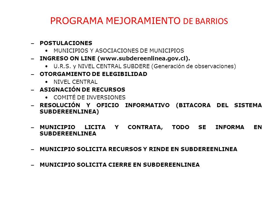 PROGRAMA MEJORAMIENTO DE BARRIOS – POSTULACIONES MUNICIPIOS Y ASOCIACIONES DE MUNICIPIOS – INGRESO ON LINE (www.subdereenlinea.gov.cl).