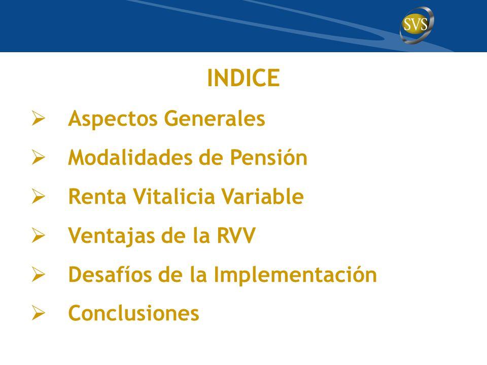 INDICE  Aspectos Generales  Modalidades de Pensión  Renta Vitalicia Variable  Ventajas de la RVV  Desafíos de la Implementación  Conclusiones