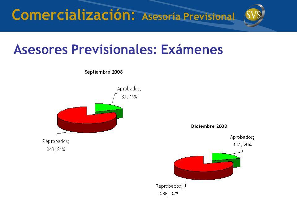 Asesores Previsionales: Exámenes Comercialización: Asesoría Previsional
