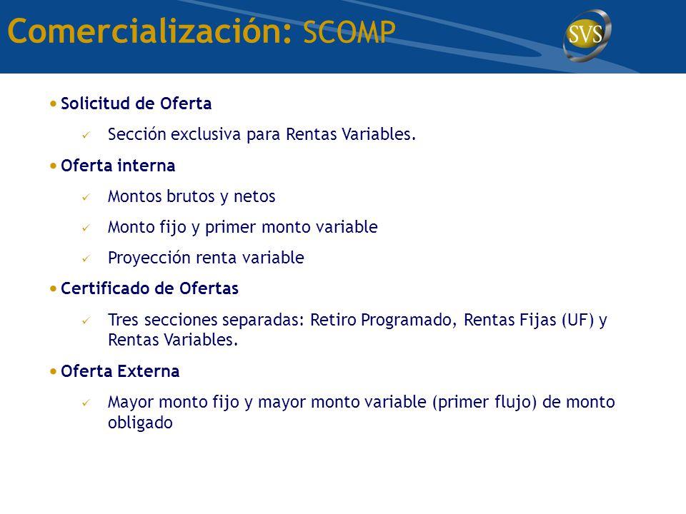 Comercialización: SCOMP Solicitud de Oferta Sección exclusiva para Rentas Variables.