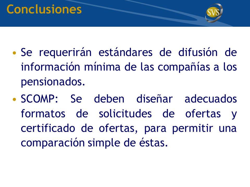 Conclusiones Se requerirán estándares de difusión de información mínima de las compañías a los pensionados.