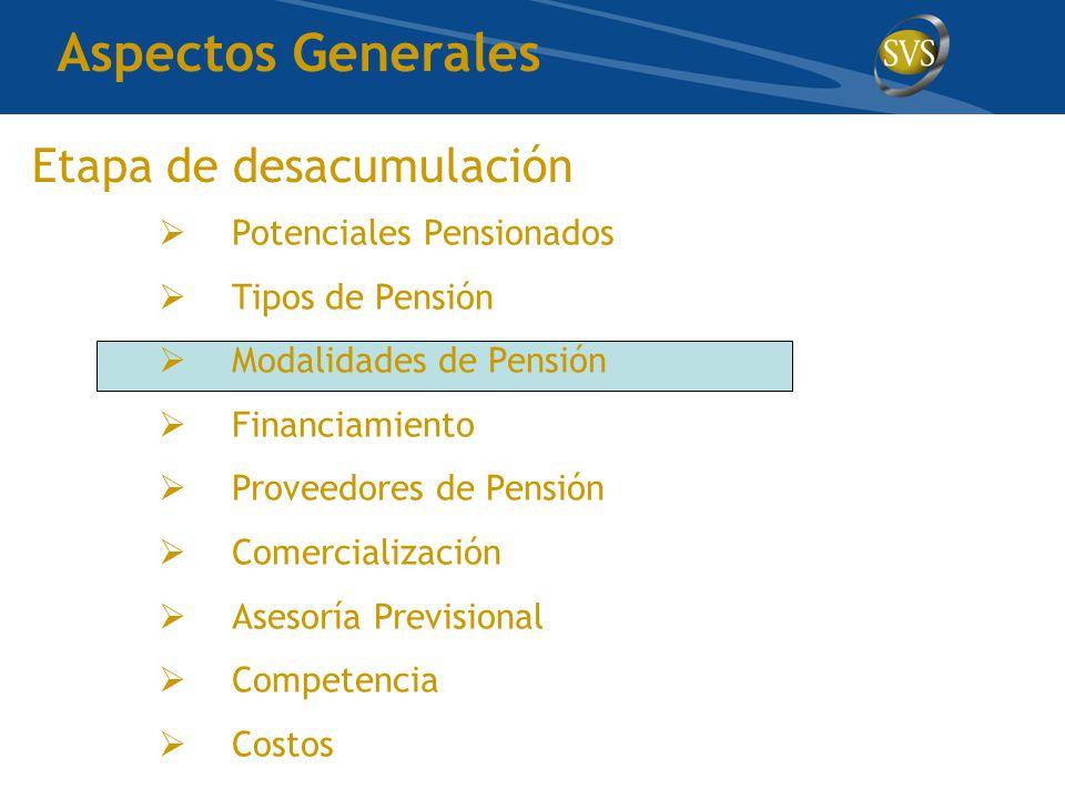 Etapa de desacumulación  Potenciales Pensionados  Tipos de Pensión  Modalidades de Pensión  Financiamiento  Proveedores de Pensión  Comercialización  Asesoría Previsional  Competencia  Costos Aspectos Generales