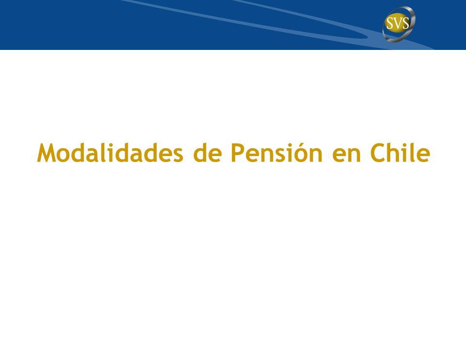 Modalidades de Pensión en Chile