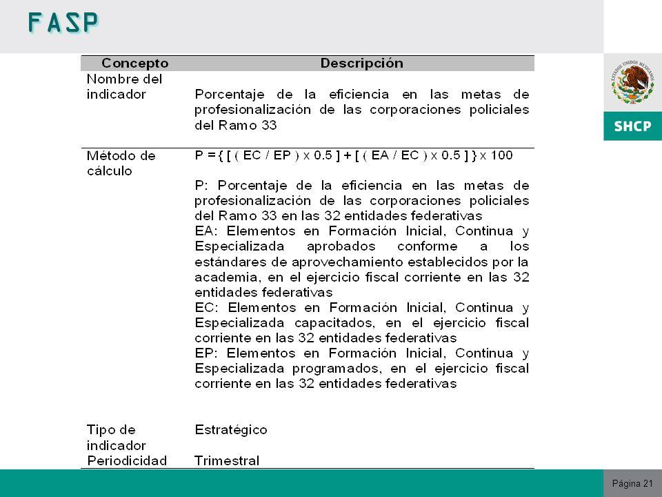 Página 21 FASPFASP