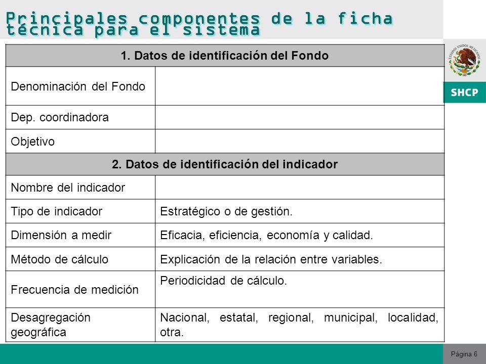 Página 6 Principales componentes de la ficha técnica para el sistema 1.