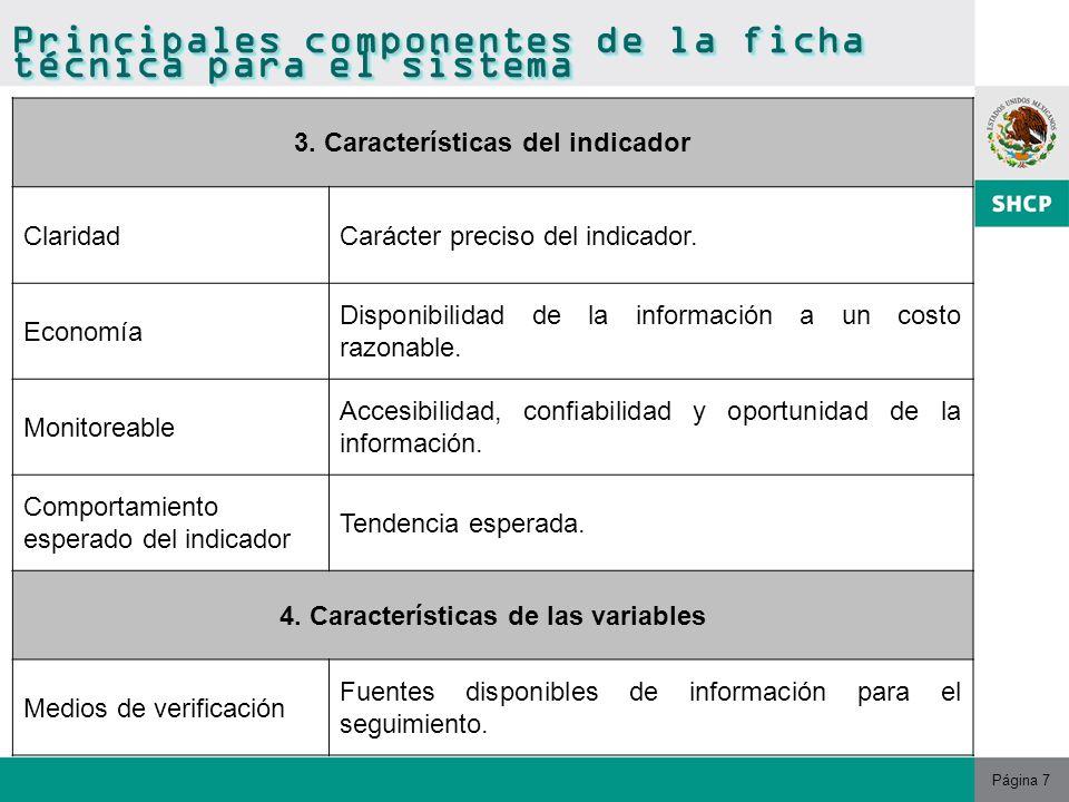Página 7 3. Características del indicador ClaridadCarácter preciso del indicador.