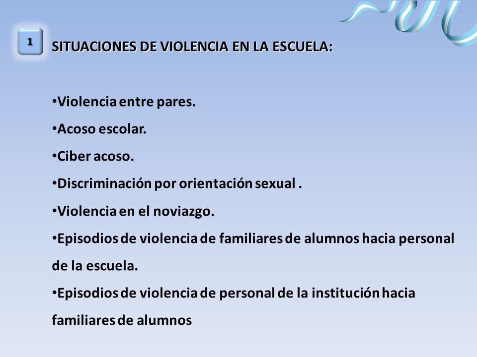 SITUACIONES DE VIOLENCIA EN LA ESCUELA: Violencia entre pares.