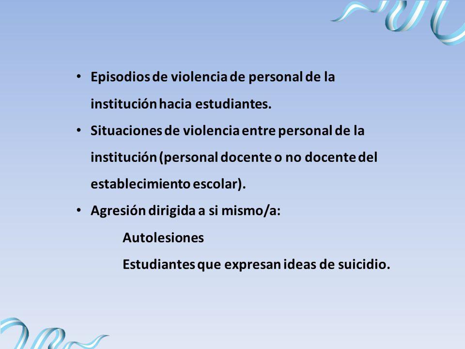 Episodios de violencia de personal de la institución hacia estudiantes.