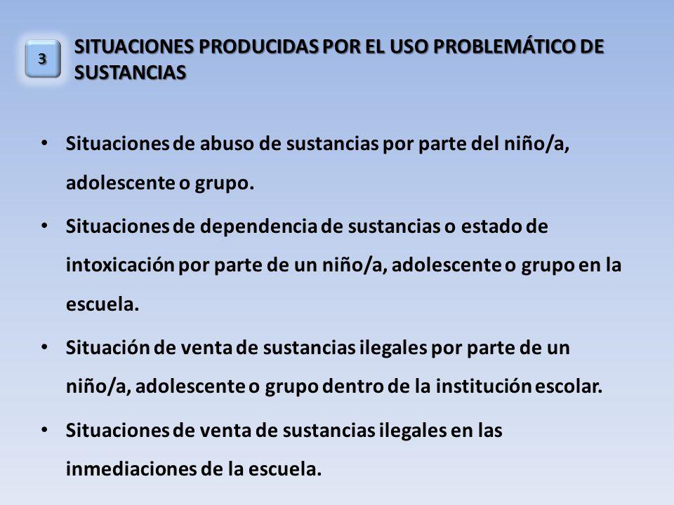 SITUACIONES PRODUCIDAS POR EL USO PROBLEMÁTICO DE SUSTANCIAS Situaciones de abuso de sustancias por parte del niño/a, adolescente o grupo.