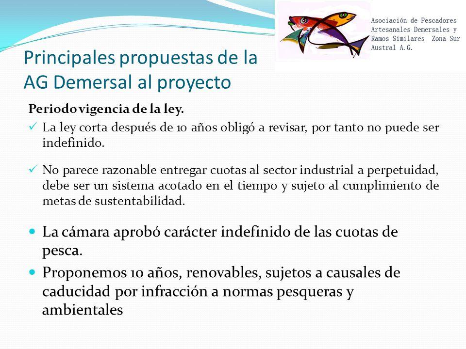 Principales propuestas de la AG Demersal al proyecto Periodo vigencia de la ley.