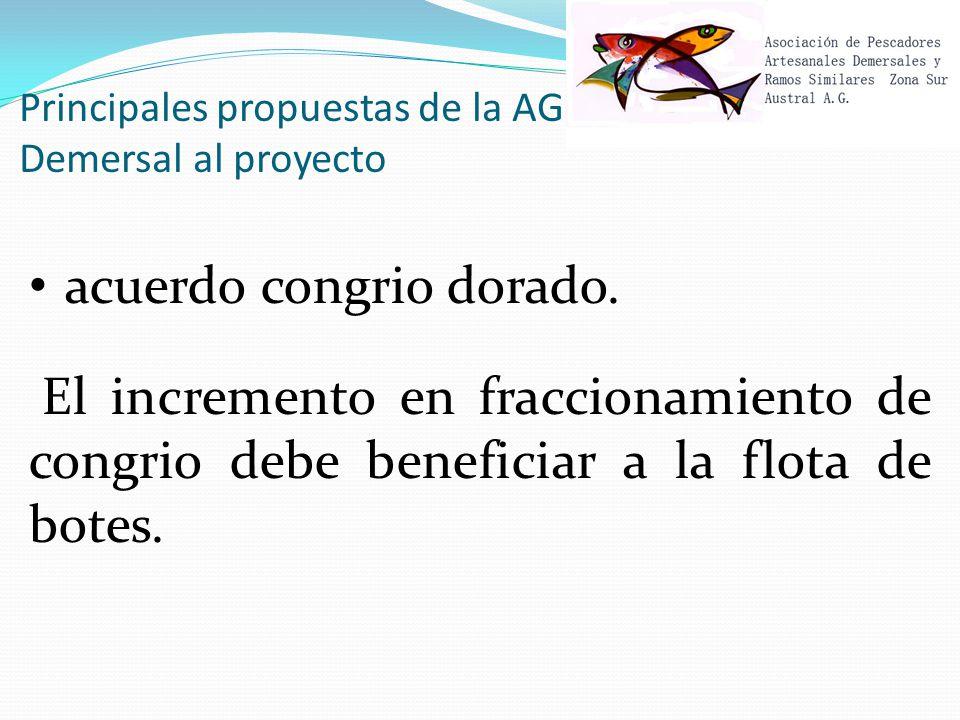 Principales propuestas de la AG Demersal al proyecto acuerdo congrio dorado.