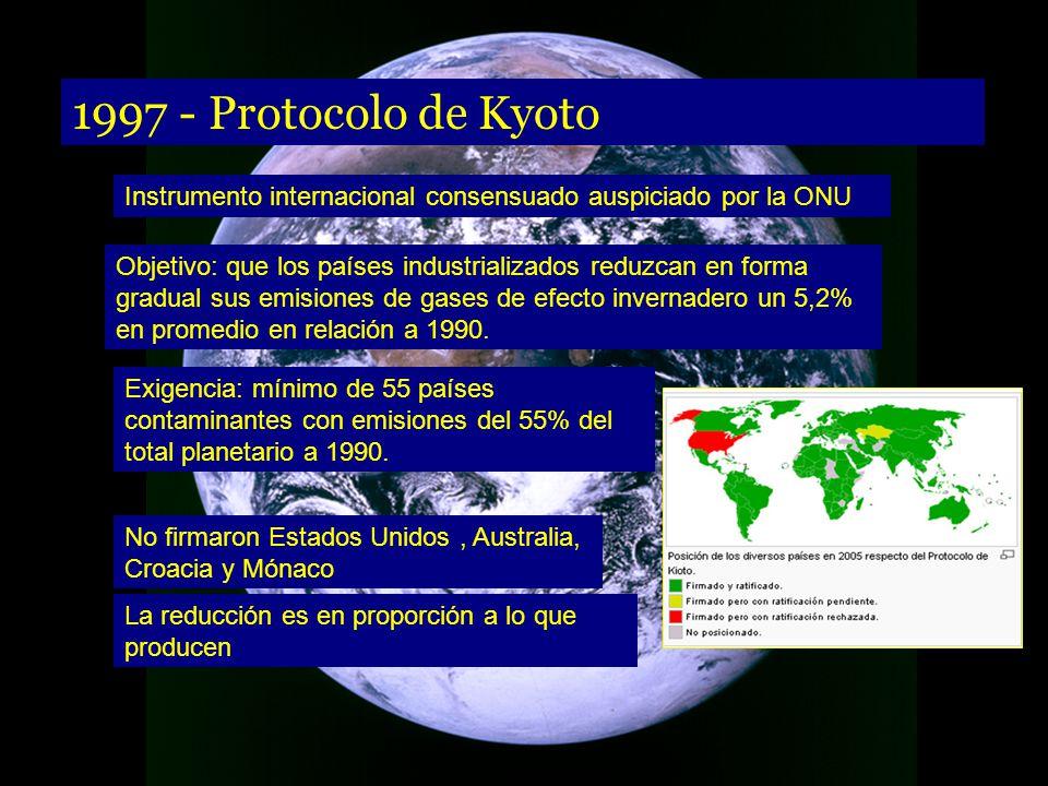 1997 - Protocolo de Kyoto Instrumento internacional consensuado auspiciado por la ONU Objetivo: que los países industrializados reduzcan en forma gradual sus emisiones de gases de efecto invernadero un 5,2% en promedio en relación a 1990.