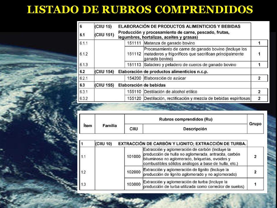 LISTADO DE RUBROS COMPRENDIDOS
