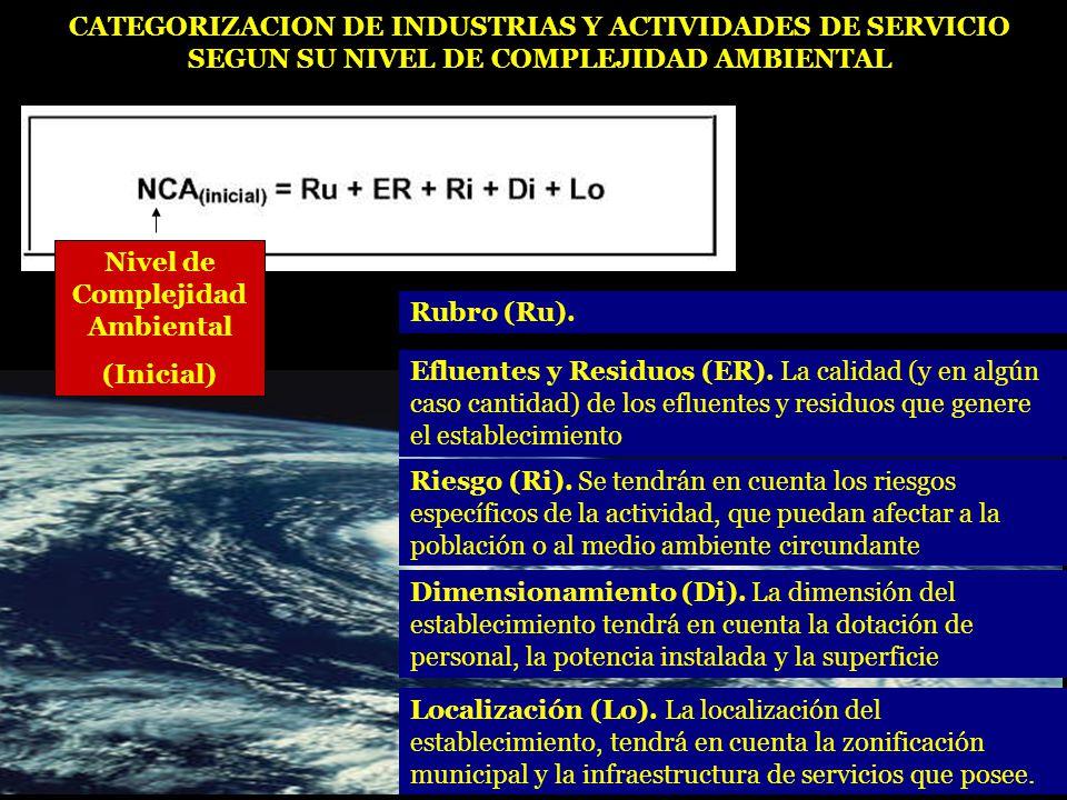 CATEGORIZACION DE INDUSTRIAS Y ACTIVIDADES DE SERVICIO SEGUN SU NIVEL DE COMPLEJIDAD AMBIENTAL Rubro (Ru).